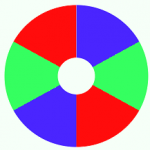 Diagram of an RGBRGB colour wheel